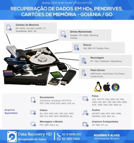 5 RECUPERAÇÃO-DE-HD-CARTÃO-DE-MEMORIA-GOIANIA